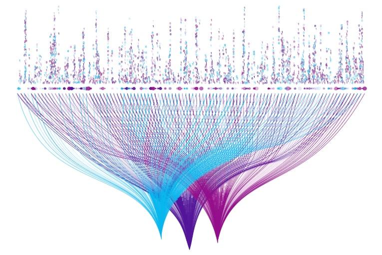 Świetny system controllingowy do przetwarzania dużych zbiorów danych